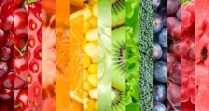 Read more about the article WHAT IS HEALTHY FOOD THESE DAYS?